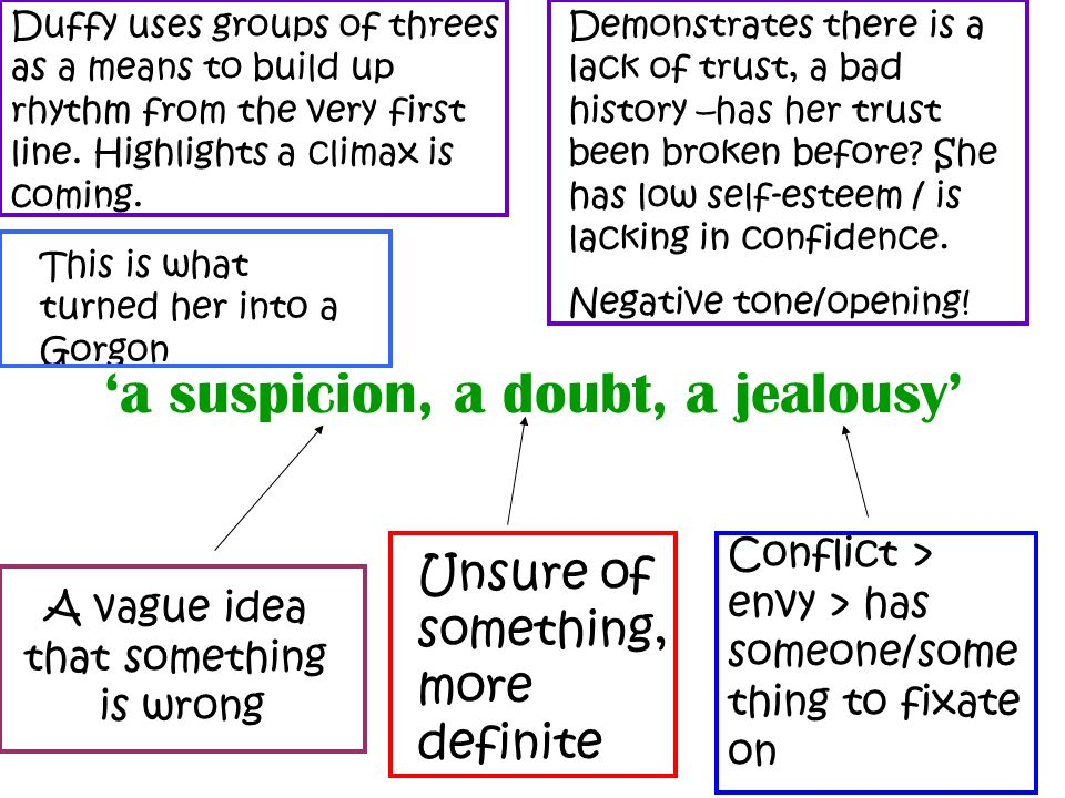 'a suspicion, a doubt, a jealousy' Duffy uses groups of threes as a means to build up rhythm from the very first line.