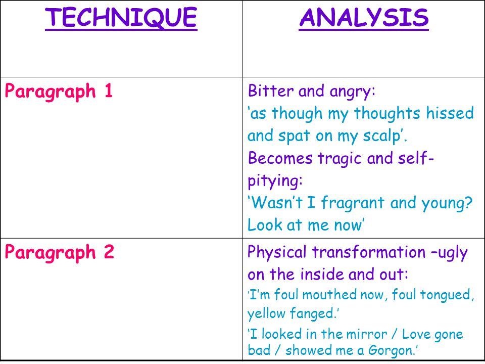 TECHNIQUEANALYSIS Paragraph 1 Bitter and angry: 'as though my thoughts hissed and spat on my scalp'.