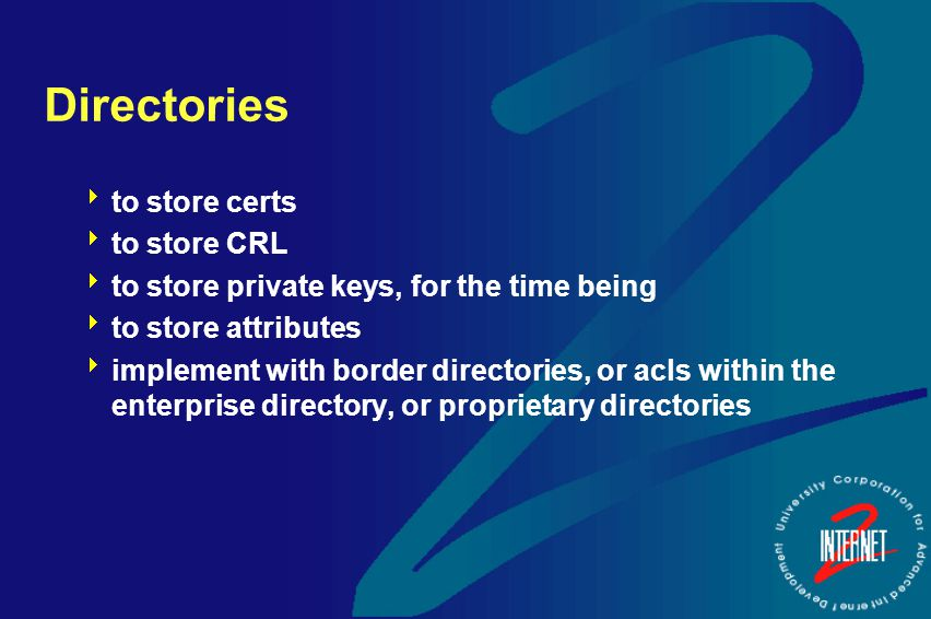 Directories  to store certs  to store CRL  to store private keys, for the time being  to store attributes  implement with border directories, or