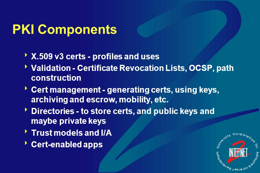 PKI Components  X.509 v3 certs - profiles and uses  Validation - Certificate Revocation Lists, OCSP, path construction  Cert management - generatin
