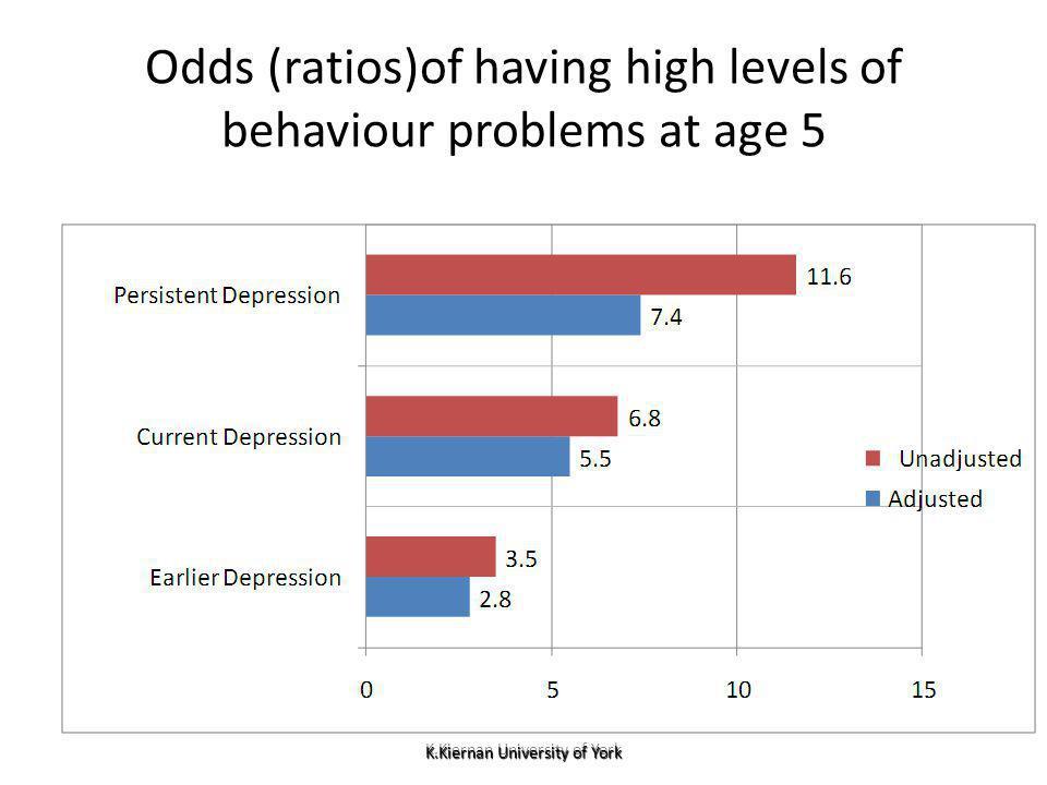 Odds (ratios)of having high levels of behaviour problems at age 5 K.Kiernan University of York