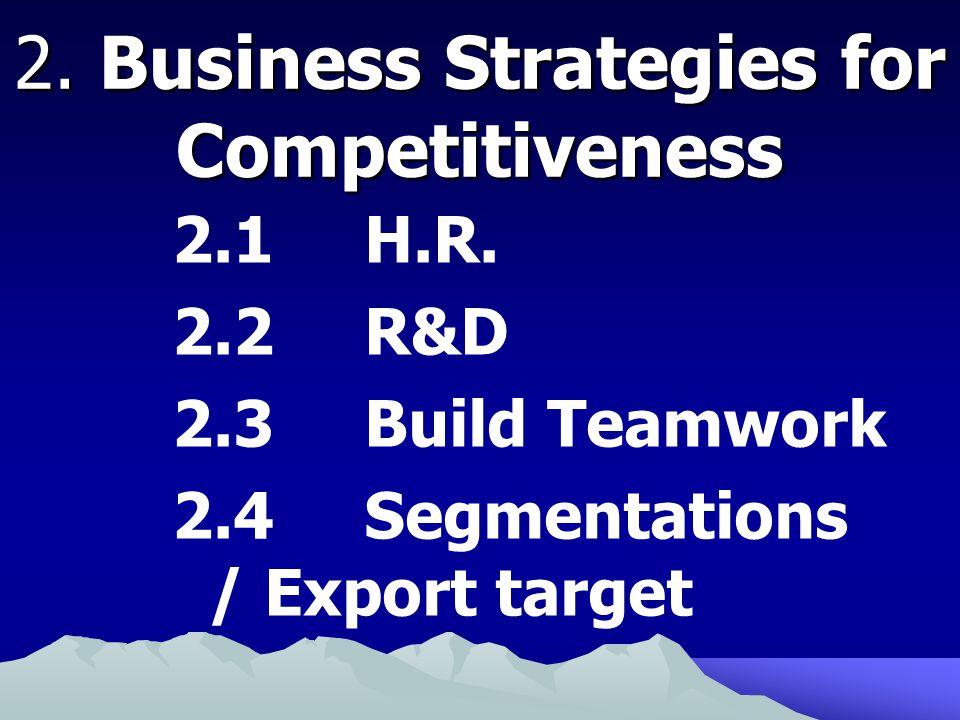 2.1 H.R. 2.2R&D 2.3Build Teamwork 2.4Segmentations / Export target 2.