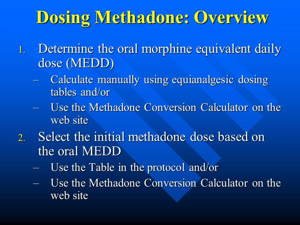 Dosing Methadone: Overview 1.