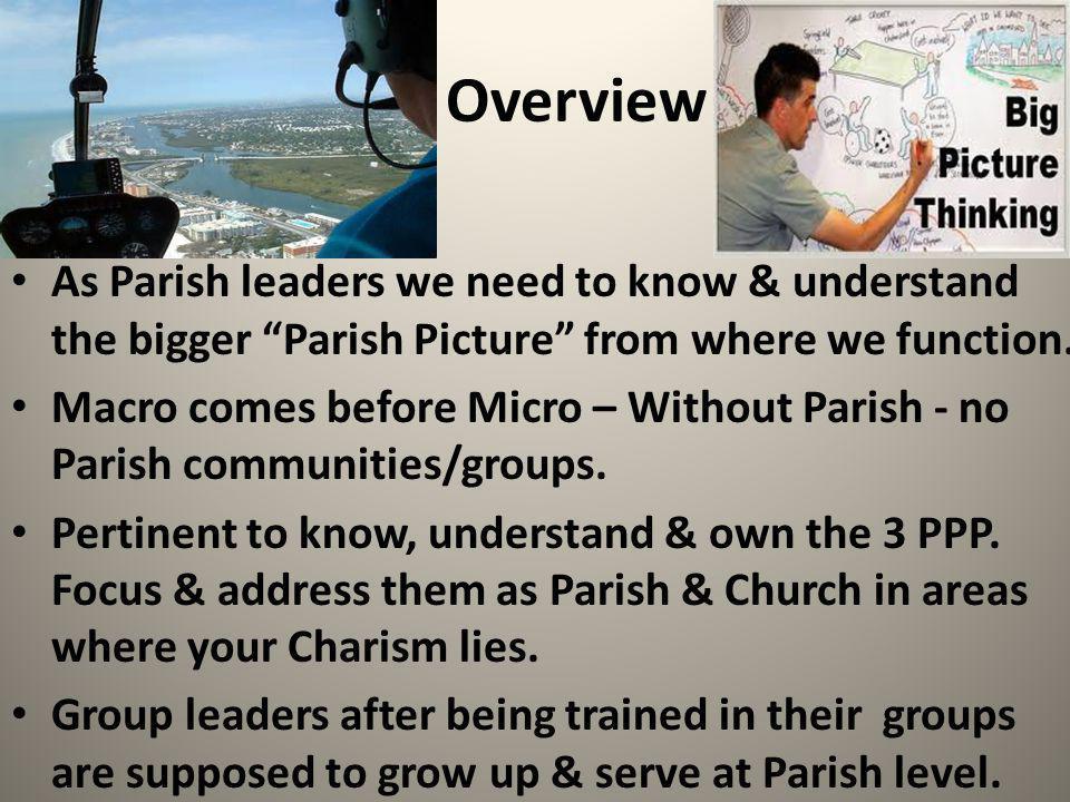 Parish Pastoral Priorities (PPP).Interlinked,. Interconnected,.