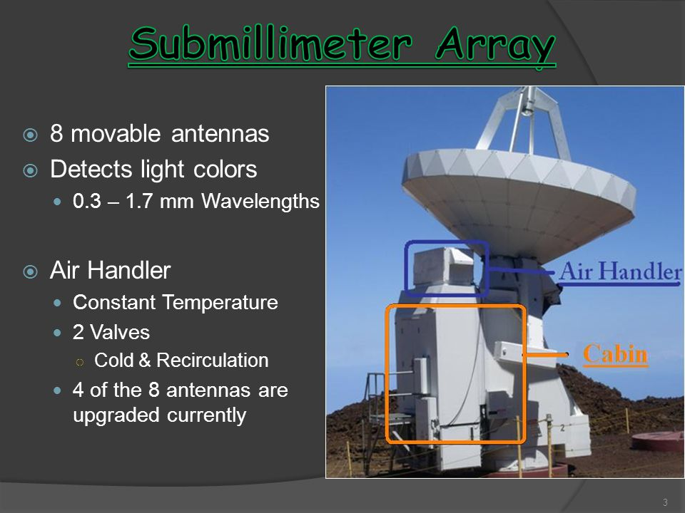  8 movable antennas  Detects light colors 0.3 – 1.7 mm Wavelengths  Air Handler Constant Temperature 2 Valves ○ Cold & Recirculation 4 of the 8 antennas are upgraded currently 3