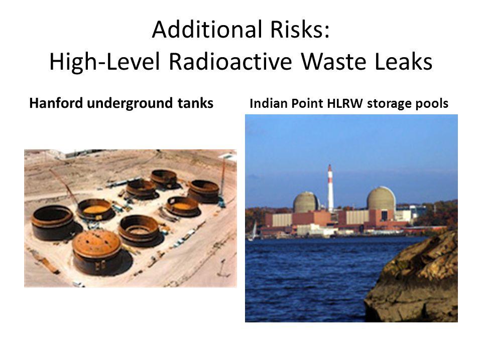 Additional Risks: High-Level Radioactive Waste Leaks Hanford underground tanks Indian Point HLRW storage pools