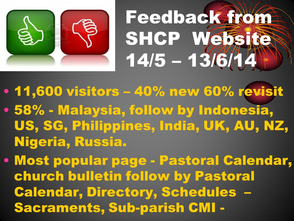 Feedback from SHCP Website 14/5 – 13/6/14 11,600 visitors – 40% new 60% revisit 58% - Malaysia, follow by Indonesia, US, SG, Philippines, India, UK, AU, NZ, Nigeria, Russia.