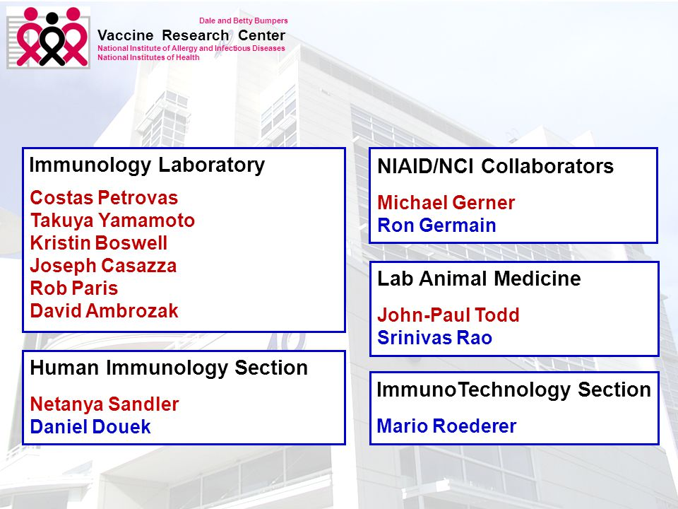 Dale and Betty Bumpers Vaccine Research Center National Institute of Allergy and Infectious Diseases National Institutes of Health Costas Petrovas Takuya Yamamoto Kristin Boswell Joseph Casazza Rob Paris David Ambrozak Immunology Laboratory NIAID/NCI Collaborators Michael Gerner Ron Germain Human Immunology Section Netanya Sandler Daniel Douek ImmunoTechnology Section Mario Roederer Lab Animal Medicine John-Paul Todd Srinivas Rao