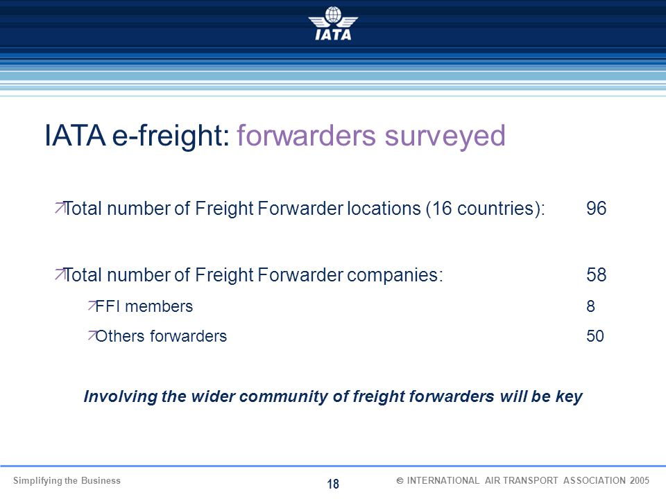 Simplifying the Business  INTERNATIONAL AIR TRANSPORT ASSOCIATION 2005 18  Total number of Freight Forwarder locations (16 countries):96  Total n