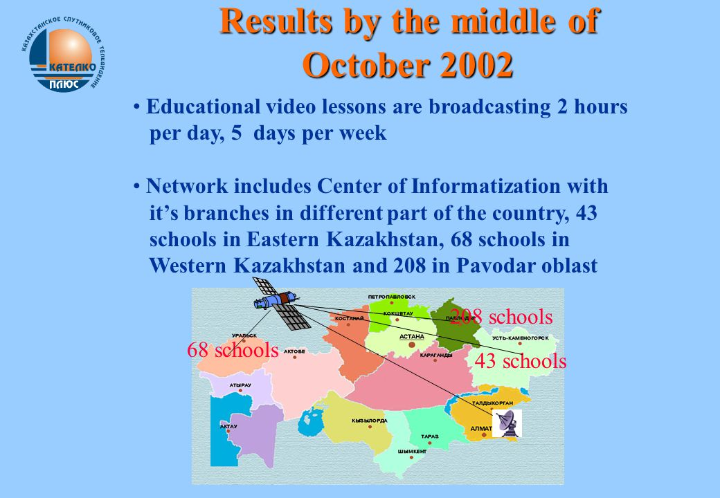 Results by the middle of October 2002 Educational video lessons are broadcasting 2 hours per day, 5 days per week Network includes Center of Informatization with it's branches in different part of the country, 43 schools in Eastern Kazakhstan, 68 schools in Western Kazakhstan and 208 in Pavodar oblast 43 schools 68 schools 208 schools