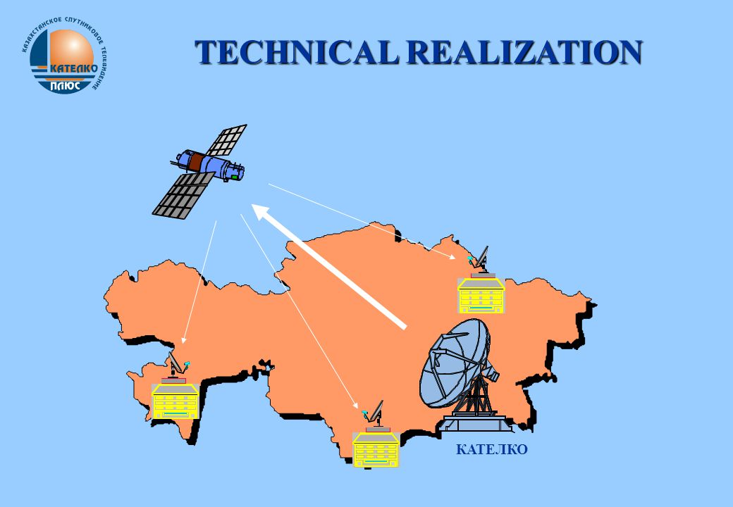 КАТЕЛКО TECHNICAL REALIZATION