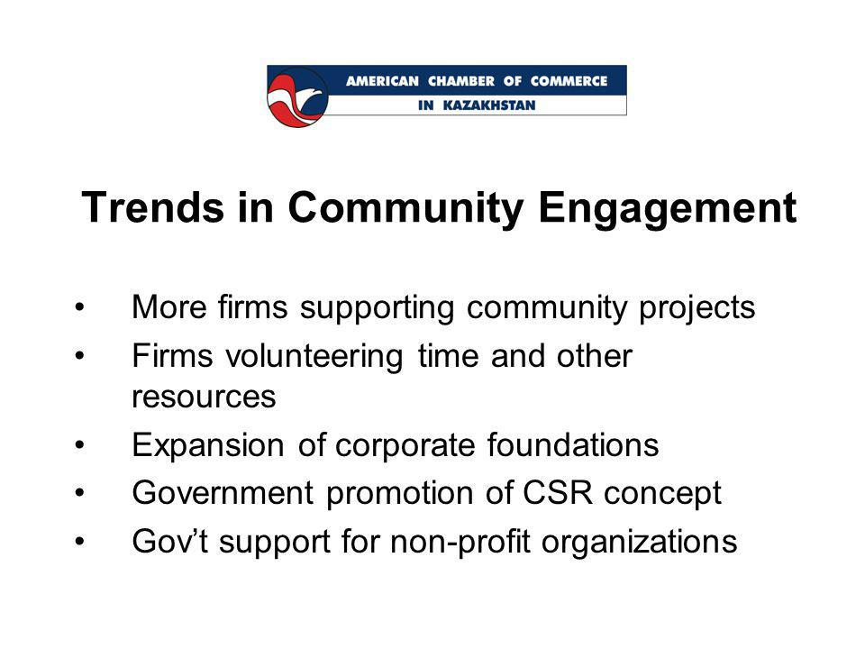 Trends in Community Engagement More firms supporting community projects Firms volunteering time and other resources Expansion of corporate foundations Government promotion of CSR concept Gov't support for non-profit organizations