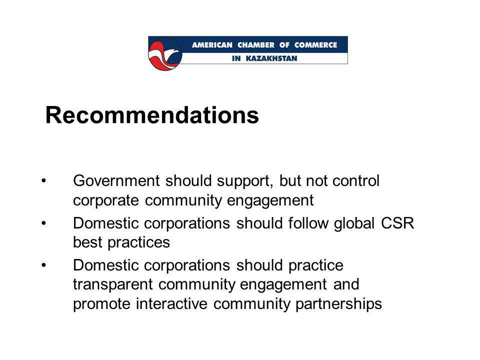 Recommendations Government should support, but not control corporate community engagement Domestic corporations should follow global CSR best practices Domestic corporations should practice transparent community engagement and promote interactive community partnerships