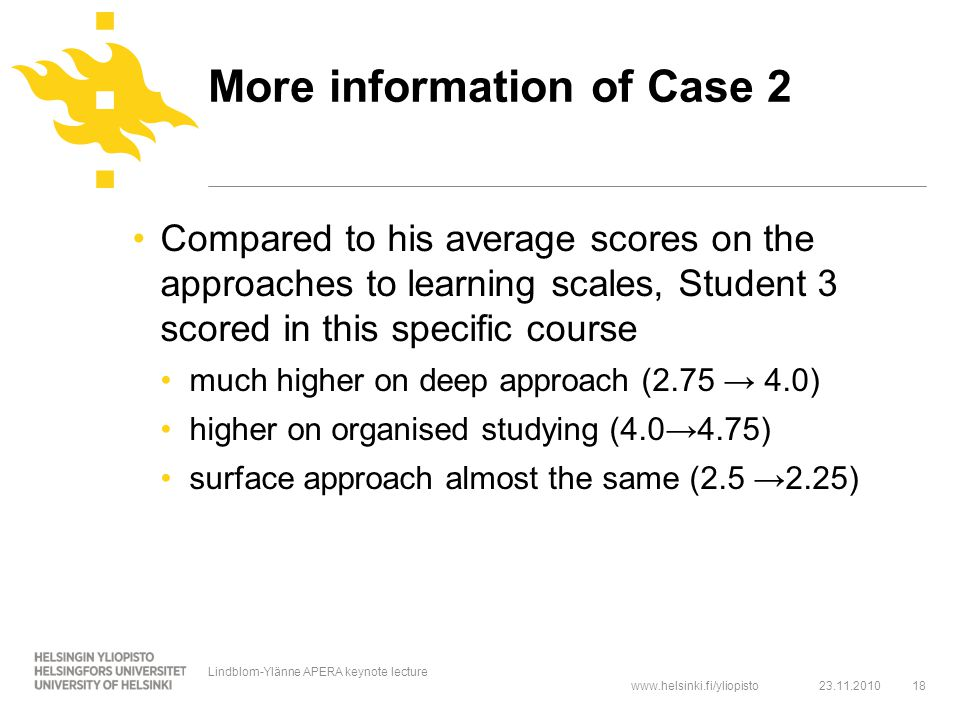 www.helsinki.fi/yliopisto More information of Case 2 Compared to his average scores on the approaches to learning scales, Student 3 scored in this specific course much higher on deep approach (2.75 → 4.0) higher on organised studying (4.0→4.75) surface approach almost the same (2.5 →2.25) 23.11.201018 Lindblom-Ylänne APERA keynote lecture
