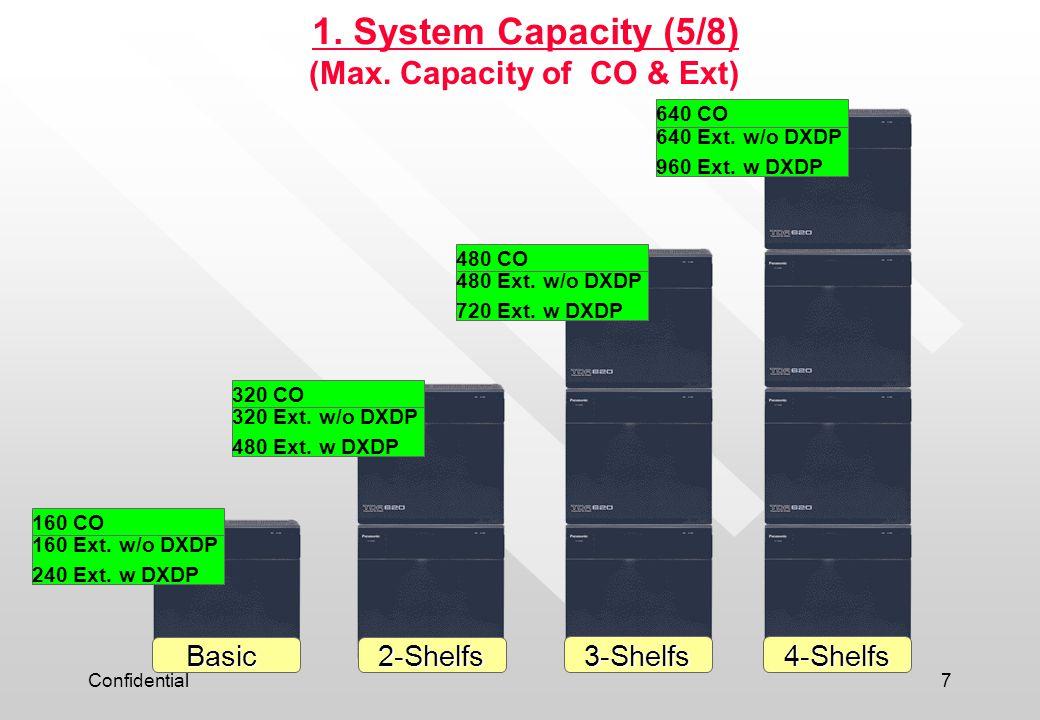 Confidential7 1. System Capacity (5/8) Basic 2-Shelfs 3-Shelfs 4-Shelfs 160 CO 160 Ext.