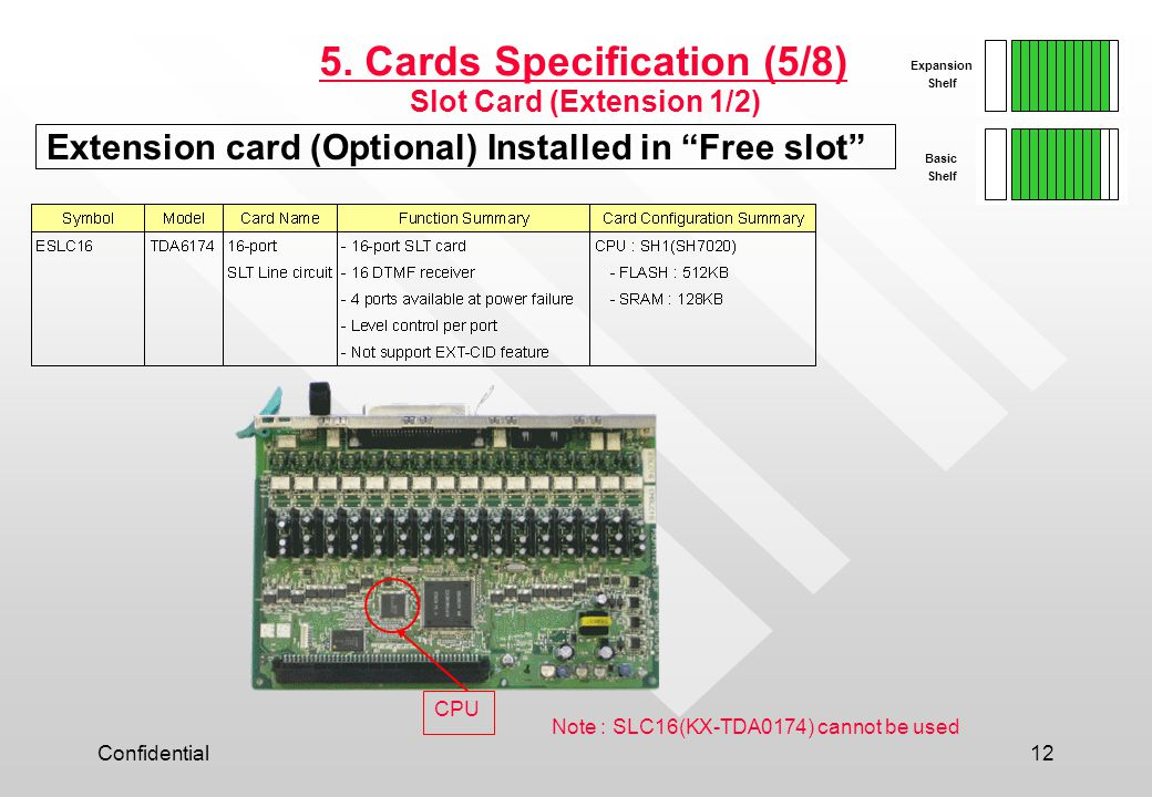 "Confidential12 5. Cards Specification (5/8) Slot Card (Extension 1/2) Basic Shelf Expansion Shelf Extension card (Optional) Installed in ""Free slot"" N"