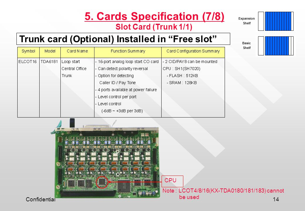 "Confidential14 Trunk card (Optional) Installed in ""Free slot"" 5. Cards Specification (7/8) Slot Card (Trunk 1/1) Basic Shelf Expansion Shelf Note : LC"