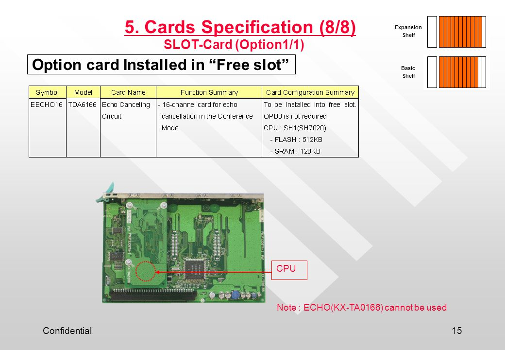 "Confidential15 Option card Installed in ""Free slot"" 5. Cards Specification (8/8) SLOT-Card (Option1/1) Basic Shelf Expansion Shelf Note : ECHO(KX-TA01"