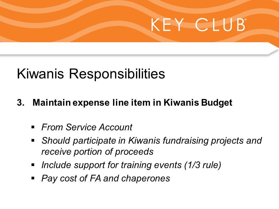 Kiwanis Responsibility to Key Club and Circle K Kiwanis Responsibilities 3.