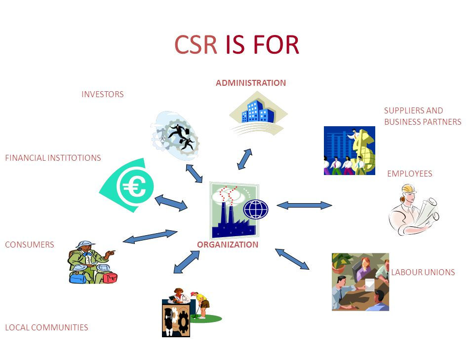 CSR IS FOR INVESTORS ADMINISTRATION SUPPLIERS AND BUSINESS PARTNERS EMPLOYEES LABOUR UNIONS ORGANIZATION LOCAL COMMUNITIES FINANCIAL INSTITOTIONS CONSUMERS