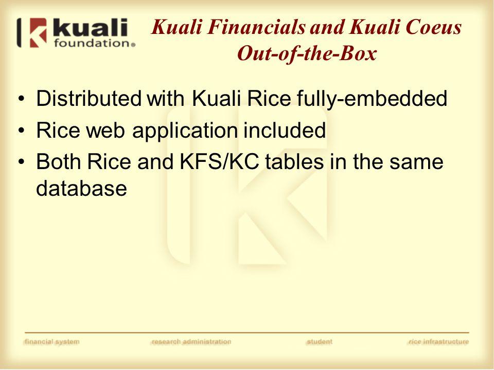 Kuali Financials and Kuali Coeus Out-of-the-Box
