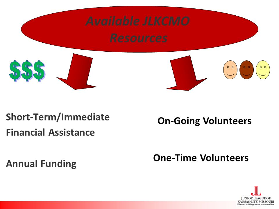 Short-Term/Immediate Financial Assistance Annual Funding Page 19 Available JLKCMO Resources On-Going Volunteers One-Time Volunteers