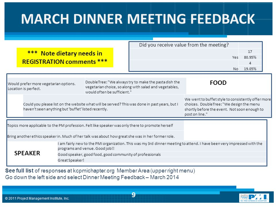 MARCH DINNER MEETING FEEDBACK See full list of responses at kcpmichapter.org Member Area (upper right menu) Go down the left side and select Dinner Meeting Feedback – March 2014 Did you receive value from the meeting.