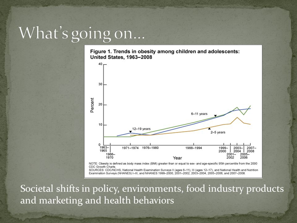 Cost-effectiveness of Obesity Interventions (Gortmaker, et al 2011) Top interventions for cost savings and health promotion Reduction of advertising of junk food and beverages to children School-based education program to reduce television viewing Multi-faceted school-based program including nutrition and physical activity School-based education program to reduce sugar-sweetened drink consumption