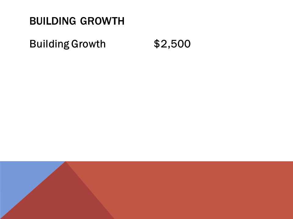 Building Growth$2,500 BUILDING GROWTH