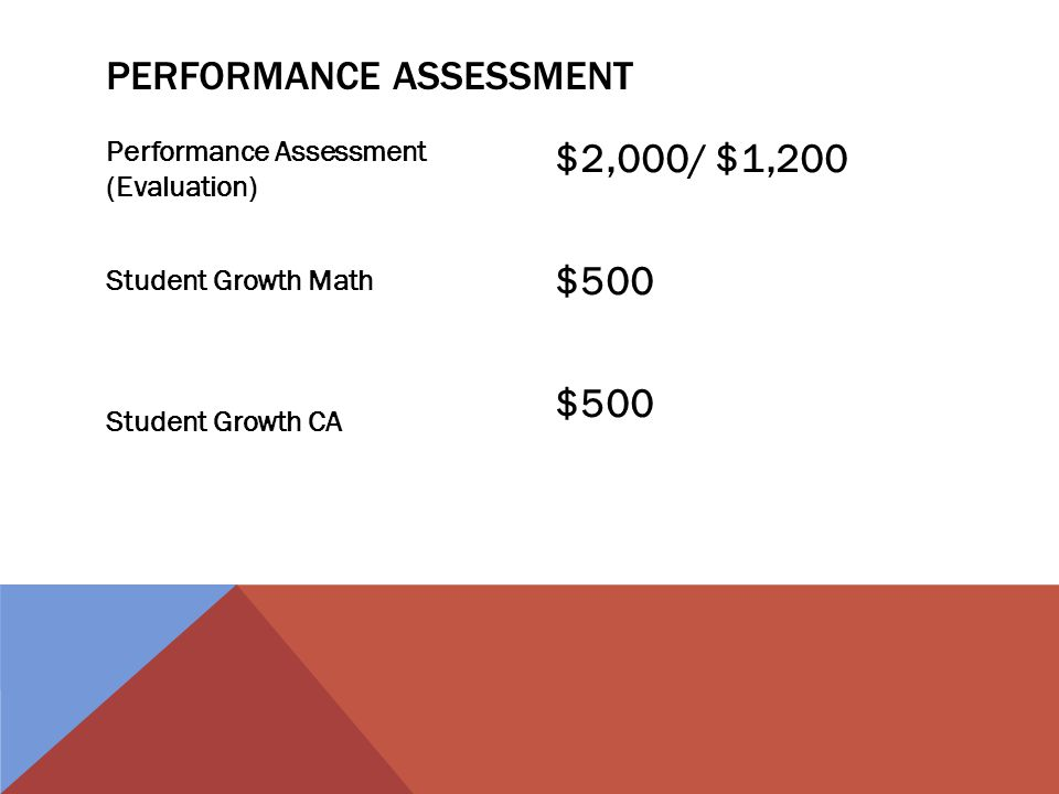 Performance Assessment (Evaluation) Student Growth Math Student Growth CA $2,000/ $1,200 $500 PERFORMANCE ASSESSMENT