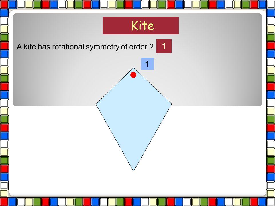 A kite has rotational symmetry of order ? Kite