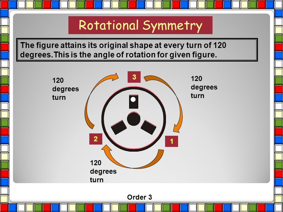 Rotational Symmetry Order 1 1 2 Order 2 1 2 3 Order 3 1 2 3 4 Order 4 The order of rotational symmetry that an object has is the number of times that