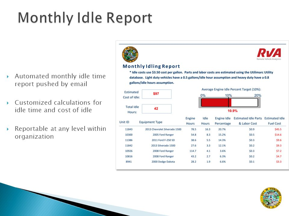  Automated monthly idle time report pushed by email  Customized calculations for idle time and cost of idle  Reportable at any level within organiz