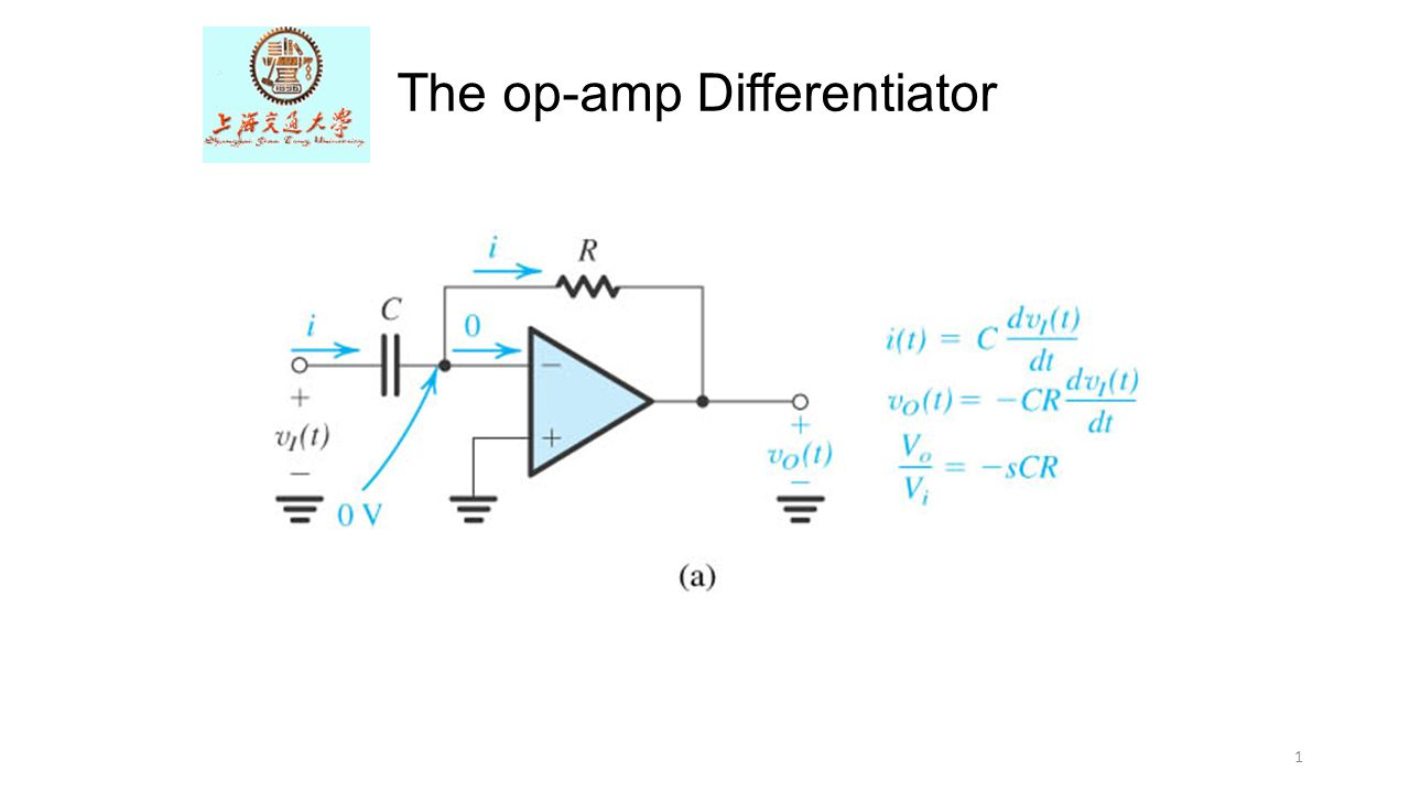 2 Frequency response of a differentiator with a time-constant CR.