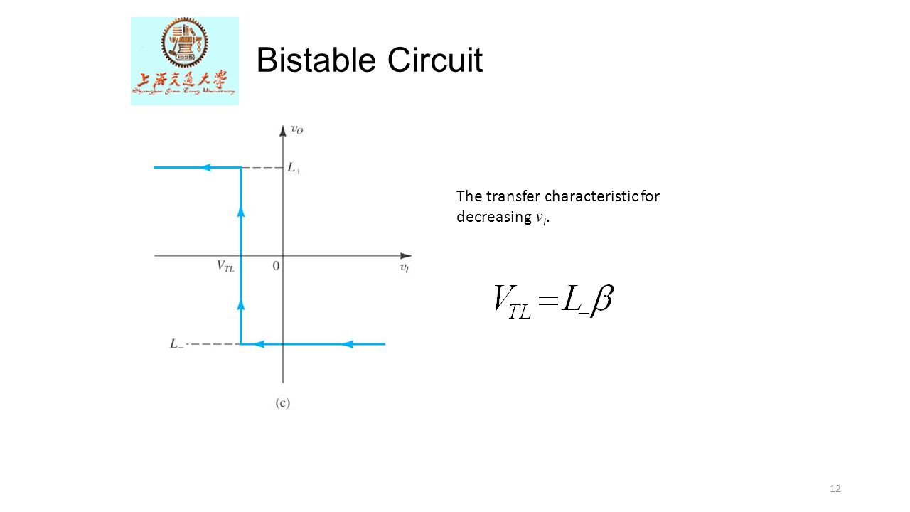 12 Bistable Circuit The transfer characteristic for decreasing v I.