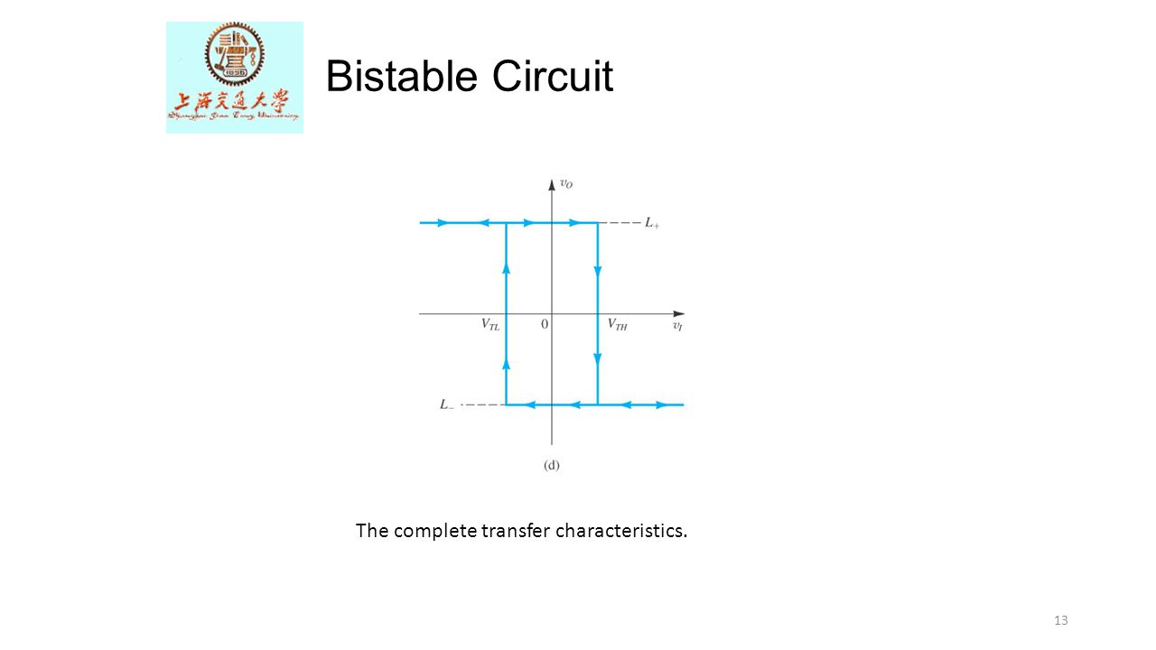 13 Bistable Circuit The complete transfer characteristics.