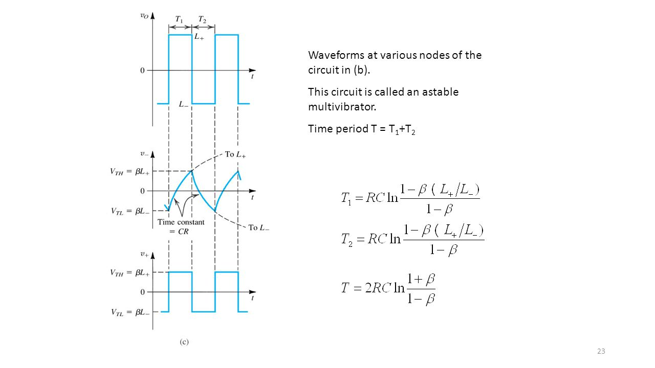 23 Waveforms at various nodes of the circuit in (b). This circuit is called an astable multivibrator. Time period T = T 1 +T 2