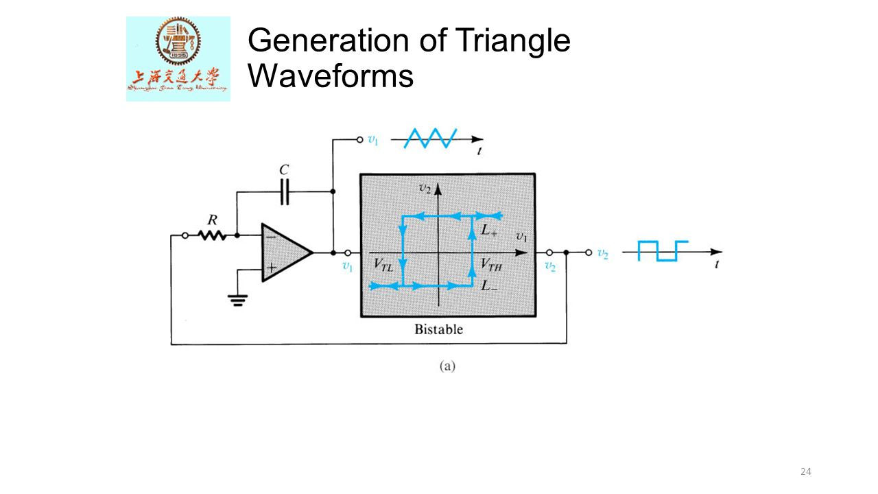 24 Generation of Triangle Waveforms