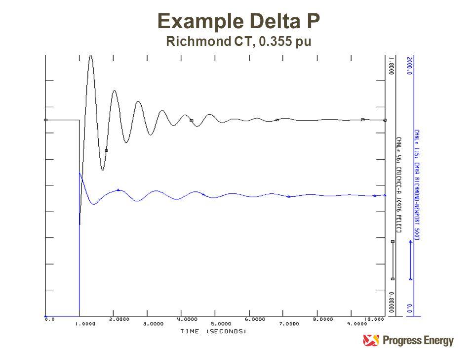 Example Delta P Richmond CT, 0.355 pu