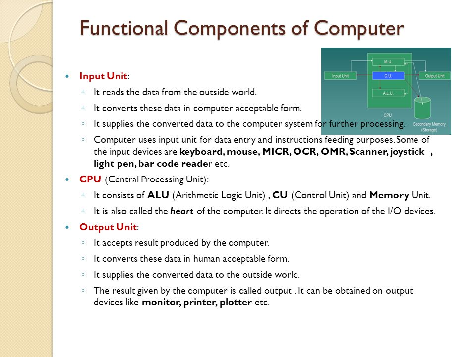 Memory Introduction: After CPU, memory is the most important part.