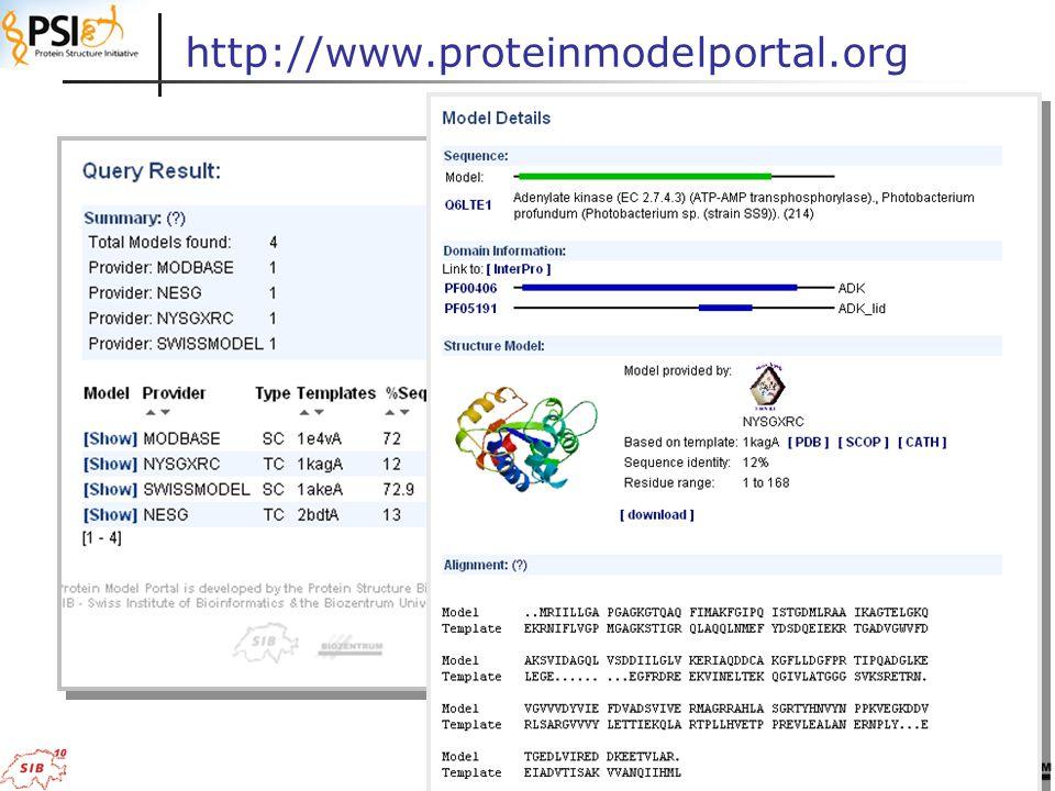 http://www.proteinmodelportal.org