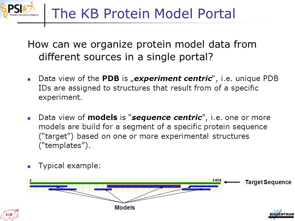 How can we organize protein model data from different sources in a single portal.