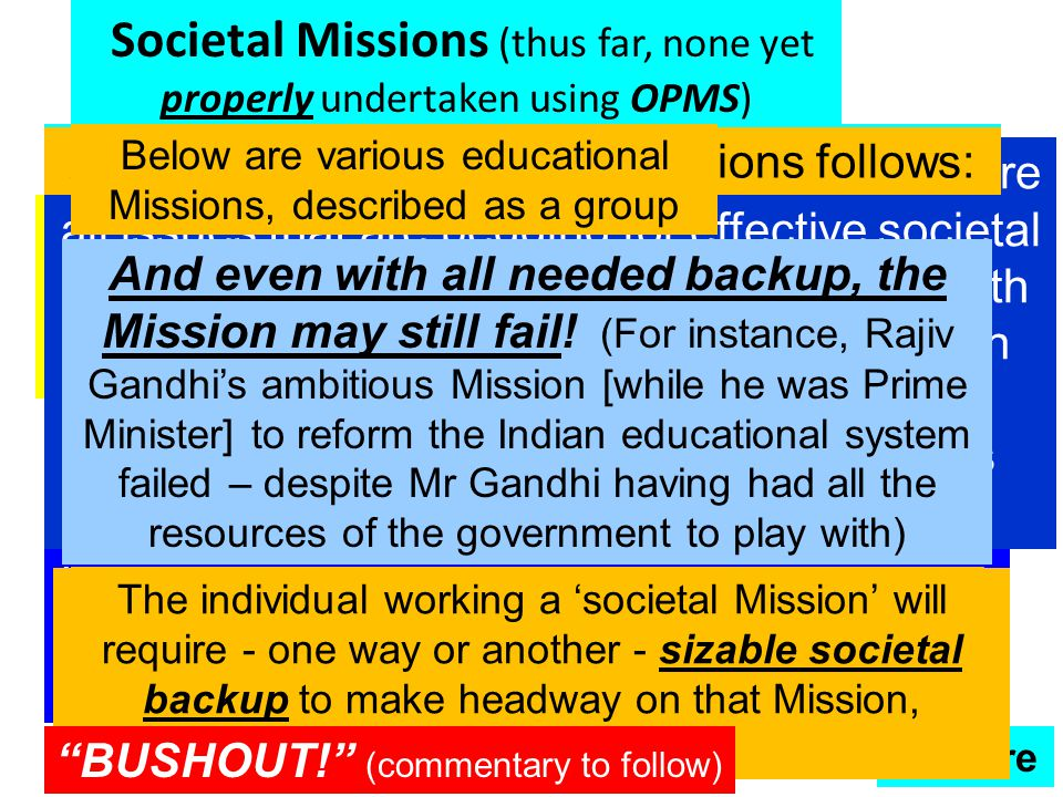 Societal Missions (thus far, none yet properly undertaken using OPMS) To ensure effective civil rights for all Indian citizens within ---- years To develop effective education systems, at various levels, that will effectively meet the needs of the nation during the 21 st century To develop effective education systems, at various levels, that will effectively meet the needs of the nation during the 21 st century To ensure that we allocate sufficient resources to meet the needs of the primary education sector To ensure that we allocate sufficient resources to meet the needs of the primary education sector To develop a truly effective system of technical education for the nation To develop a truly effective system of technical education for the nation To develop a truly effective system of management education for the nation To develop a truly effective system of management education for the nation  More In general, a societal Mission would demand the coordinated performance of activities by several organizations and individuals.