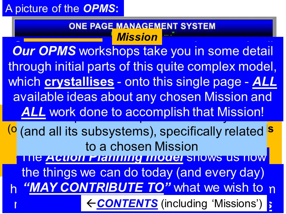 7(c) GS Chandy The OPMS picture, briefly outlined Our OPMS workshops take you in some detail through initial parts of this quite complex model, which crystallises - onto this single page - ALL available ideas about any chosen Mission and ALL work done to accomplish that Mission.