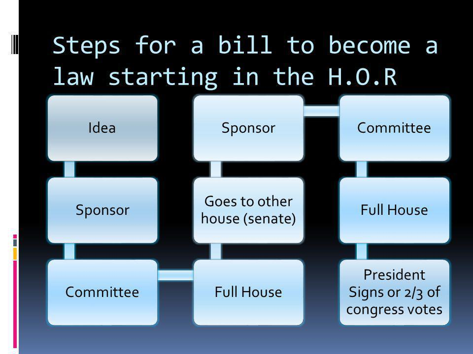 Steps for a bill to become a law starting in the H.O.R IdeaSponsorCommitteeFull House Goes to other house (senate) SponsorCommitteeFull House Presiden