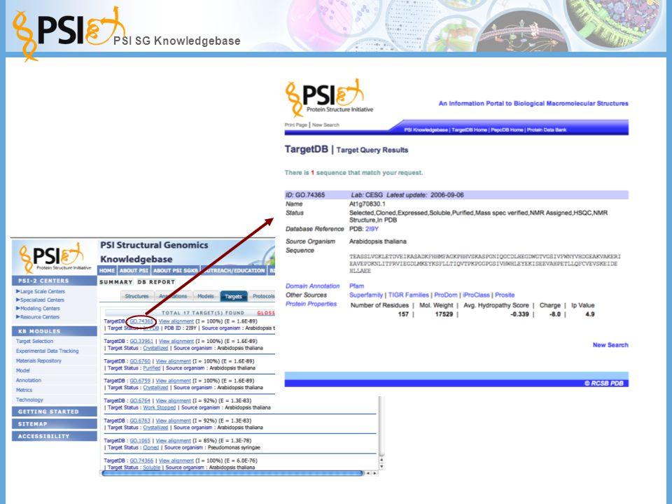 PSI SG Knowledgebase