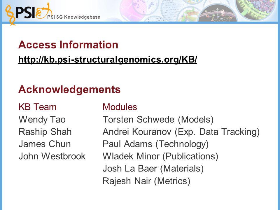 PSI SG Knowledgebase Acknowledgements KB TeamModules Wendy TaoTorsten Schwede (Models) Raship ShahAndrei Kouranov (Exp.