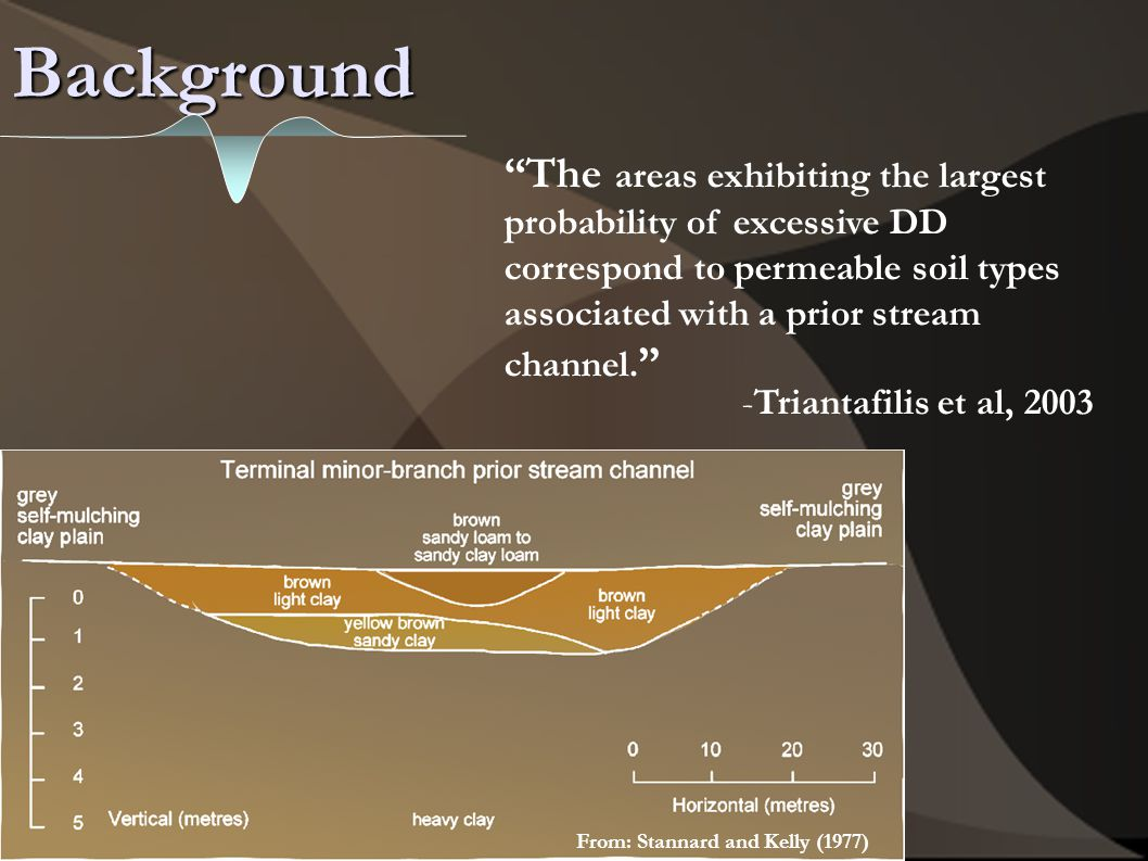 The areas exhibiting the largest probability of excessive DD correspond to permeable soil types associated with a prior stream channel.
