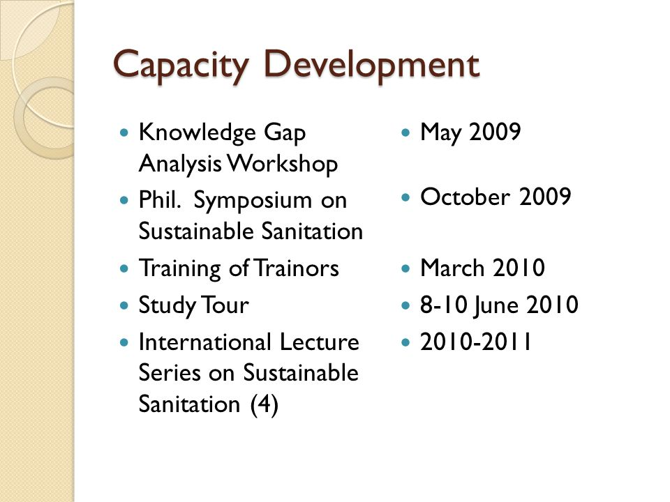 Capacity Development Knowledge Gap Analysis Workshop Phil. Symposium on Sustainable Sanitation Training of Trainors Study Tour International Lecture S