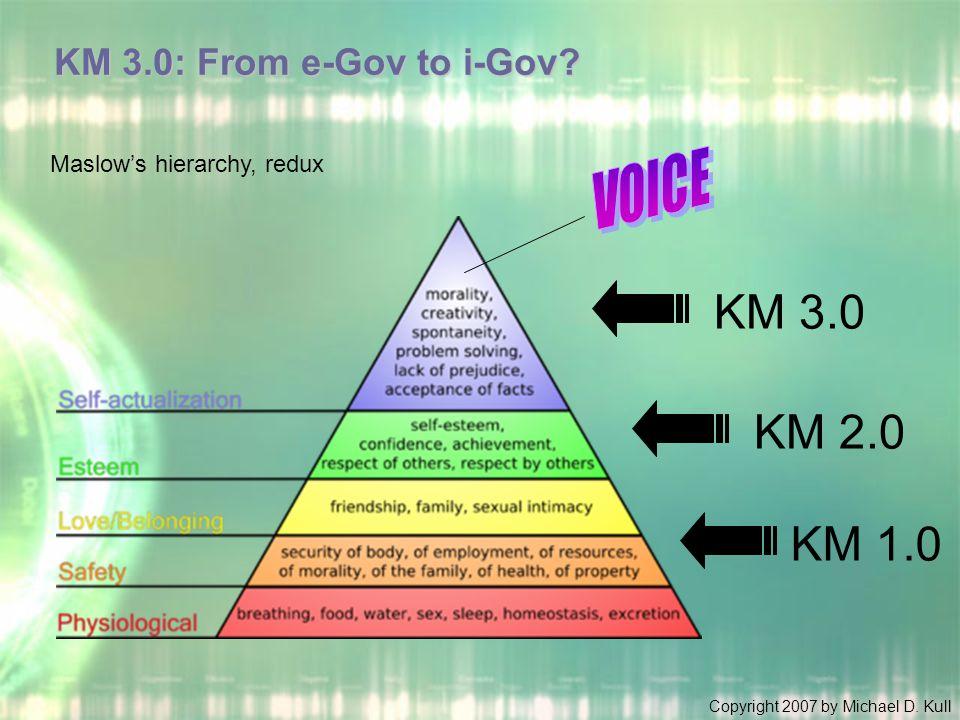 Copyright 2007 by Michael D. Kull KM 3.0: From e-Gov to i-Gov? KM 1.0 KM 2.0 KM 3.0 Maslow's hierarchy, redux